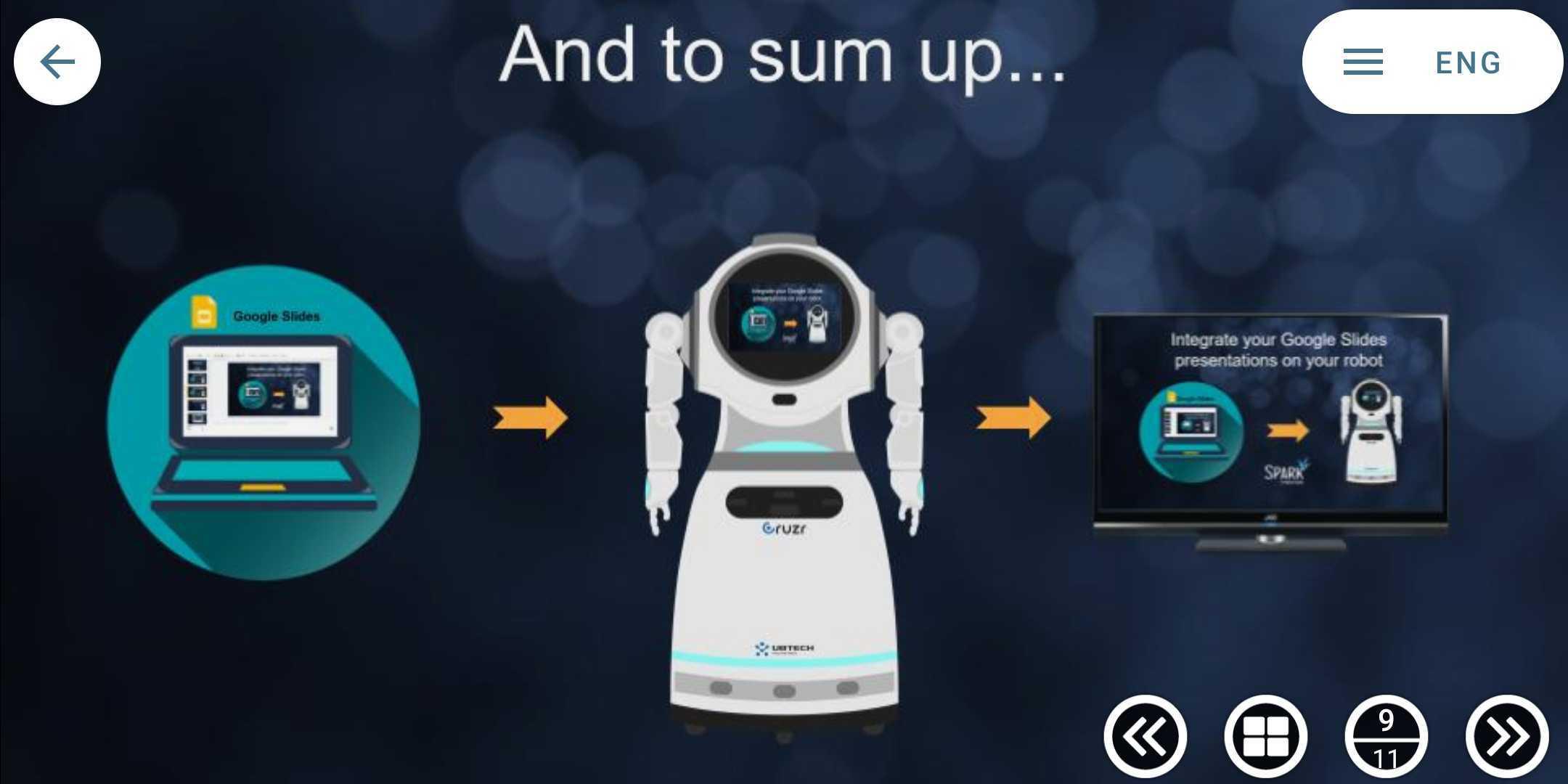 ROBOT PRESENTER 1