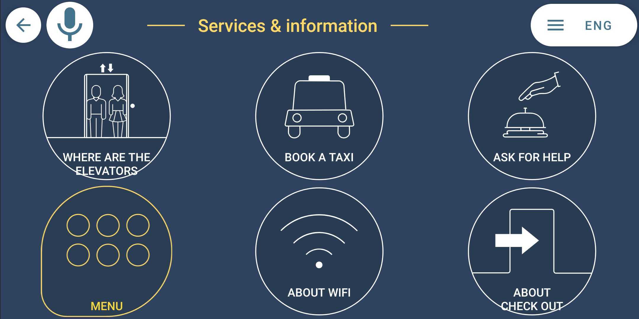 smart hotel services